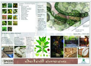Spicers-Rural-Retreat-Planting-Detail-Areas-Page1-300×218-300×218