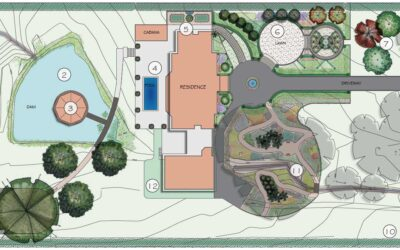 Why do I need a Masterplan for my Rural Landscape Design?